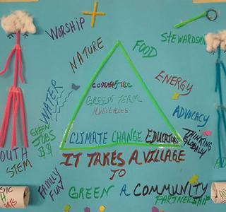 Identifying Community Assets